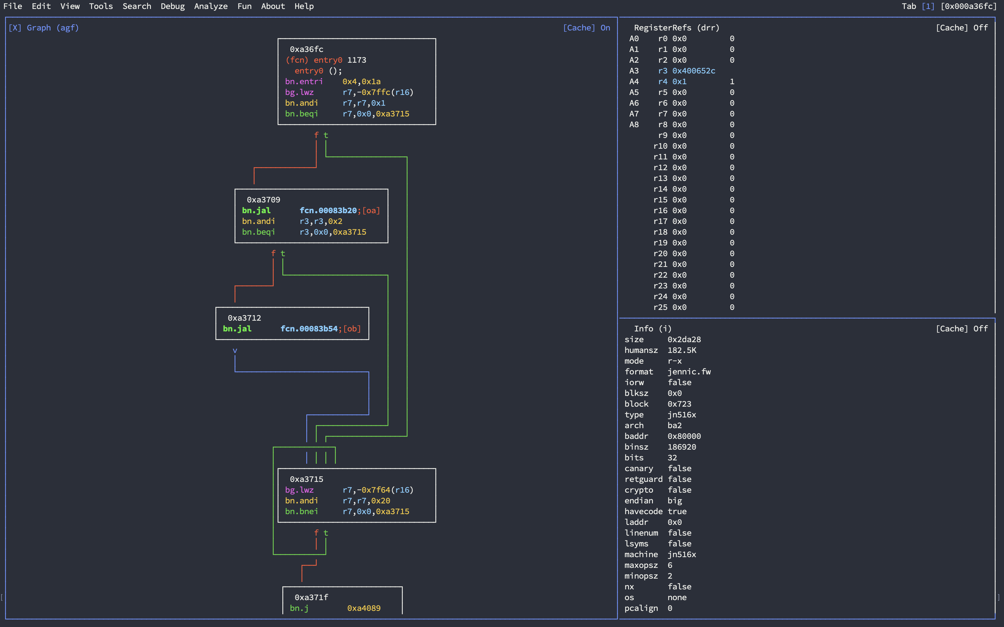 Beyond Architecture 2: Code Flow Graph in radare2